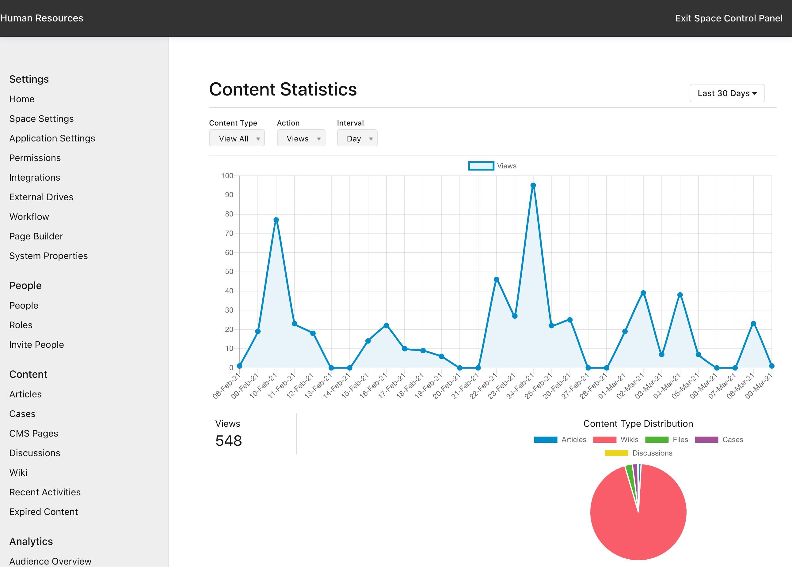 Manage Space: Content Statistics